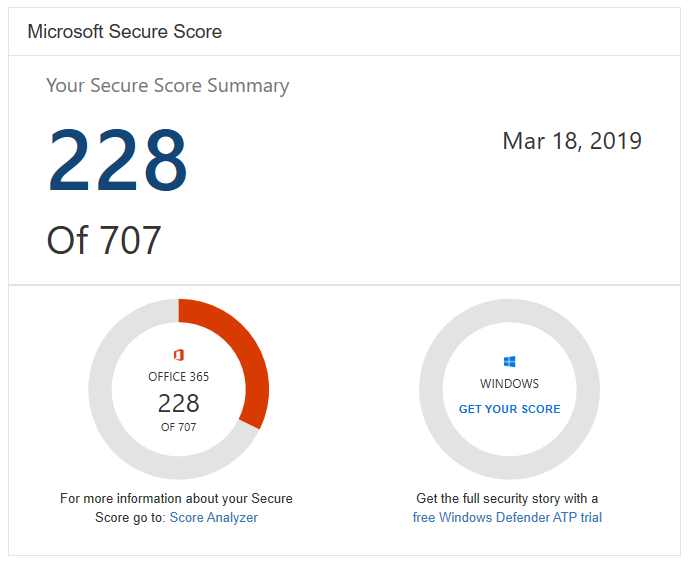 O365 Secure score